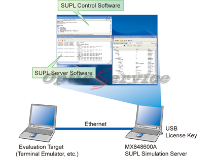 mx848600a-suplsimulationserver